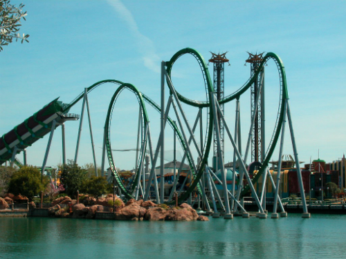 Roller Coaster (Hulk at Islands of Adventure)