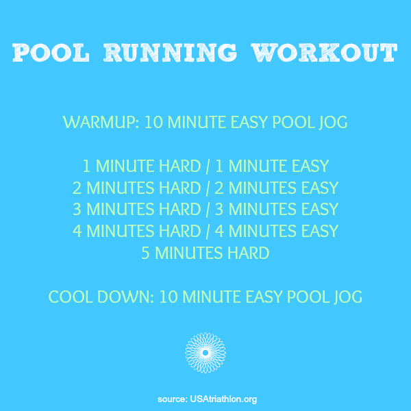pool running workout